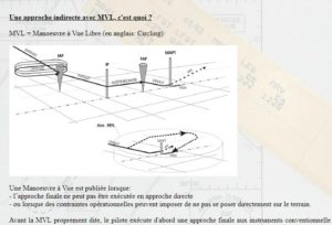 Manœuvre à Vue Libre (MVL)