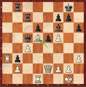 Anand-Mvl, ronde 12 ; 26.Fd5? permet le libérateur 26…e4!.