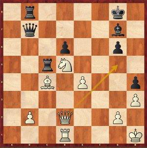 Caruana-Mvl, ronde 2 ; l'Américain rate la combinaison 34.Dg5! Txc4 35.Ce7+ avec une attaque gagnante ; un régal pour une machine, mais rien de trivial pour un humain !