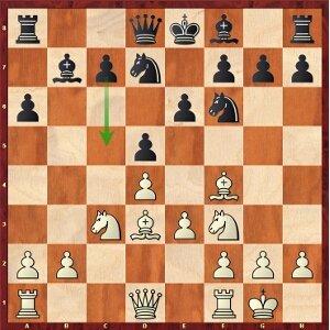 Caruana-Mvl, ronde 20 ; les noirs auraient dû pousser 9…c5 tout de suite.