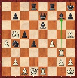 Grischuk-Mvl, ronde 4 ; les noirs ont complètement oublié le décisif 29.Txg7!.