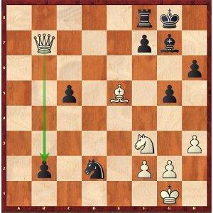 33.Bxb2 wins, not 33.Qxb2?.