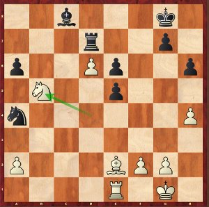 Mvl-Giri, ronde 8 ; 28.Cxb5 met le feu à l'échiquier.