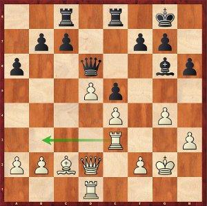 Mvl-Grischuk, ronde 4 ; l'imprécis 28.Tb3?! permet 38…c6!, et les noirs égalisent.