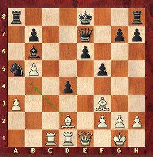Mvl-Anand, ronde 27 ; 24.Fb4! au lieu de 24.De5 : à un coup du gain du tournoi !