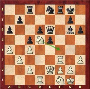 Nakamura-Mvl, ronde 21 ; les blancs auraient un avantage stable après 23.Txf8+ Rxf8 24.Cf4, mais Naka choisit 23.Cf4, et après 23…Txf4! 24.Txf4 Fxc2, les choses se compliquent.