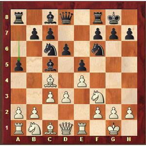 Mvl-Ding after 7…a5.
