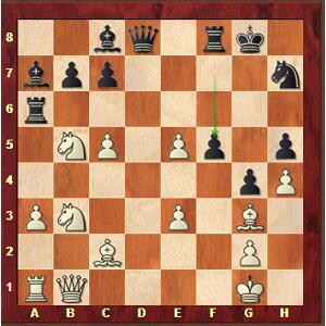 Mvl-Ding after 26…f5.