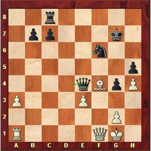 Mvl-Ding after 36…Qe4.