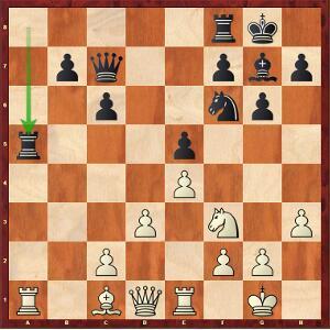 Caruana-Carlsen, Partie 3 ; les blancs au trait sont un peu mieux.