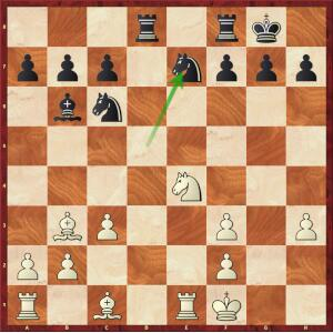 Mvl-Aronian, ¼ final, return game.